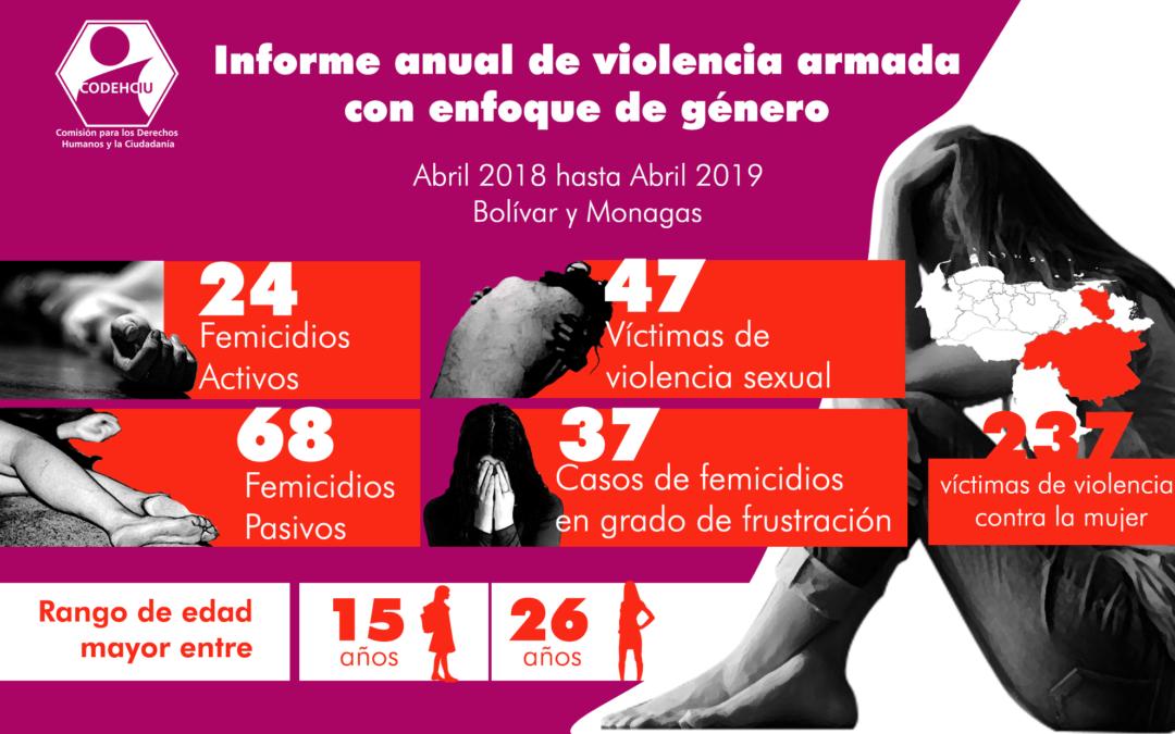 Violencia contra la mujer en Bolívar y Monagas deja 237 víctimas en un año